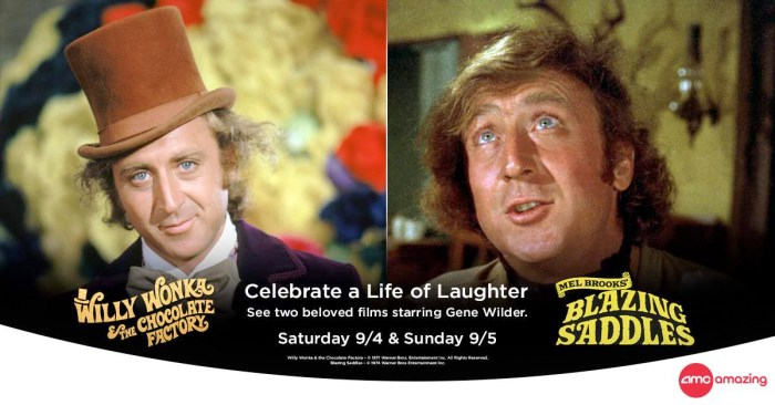 Willy Wonka and the Chocolate Factory and Blazing Saddles in theaters