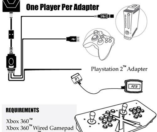 X-Arcade announces PS2 to Xbox 360 adapter for X-Arcade