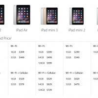 iPad Air 2 vs iPad mini 3 hands-on: an iPad at any cost