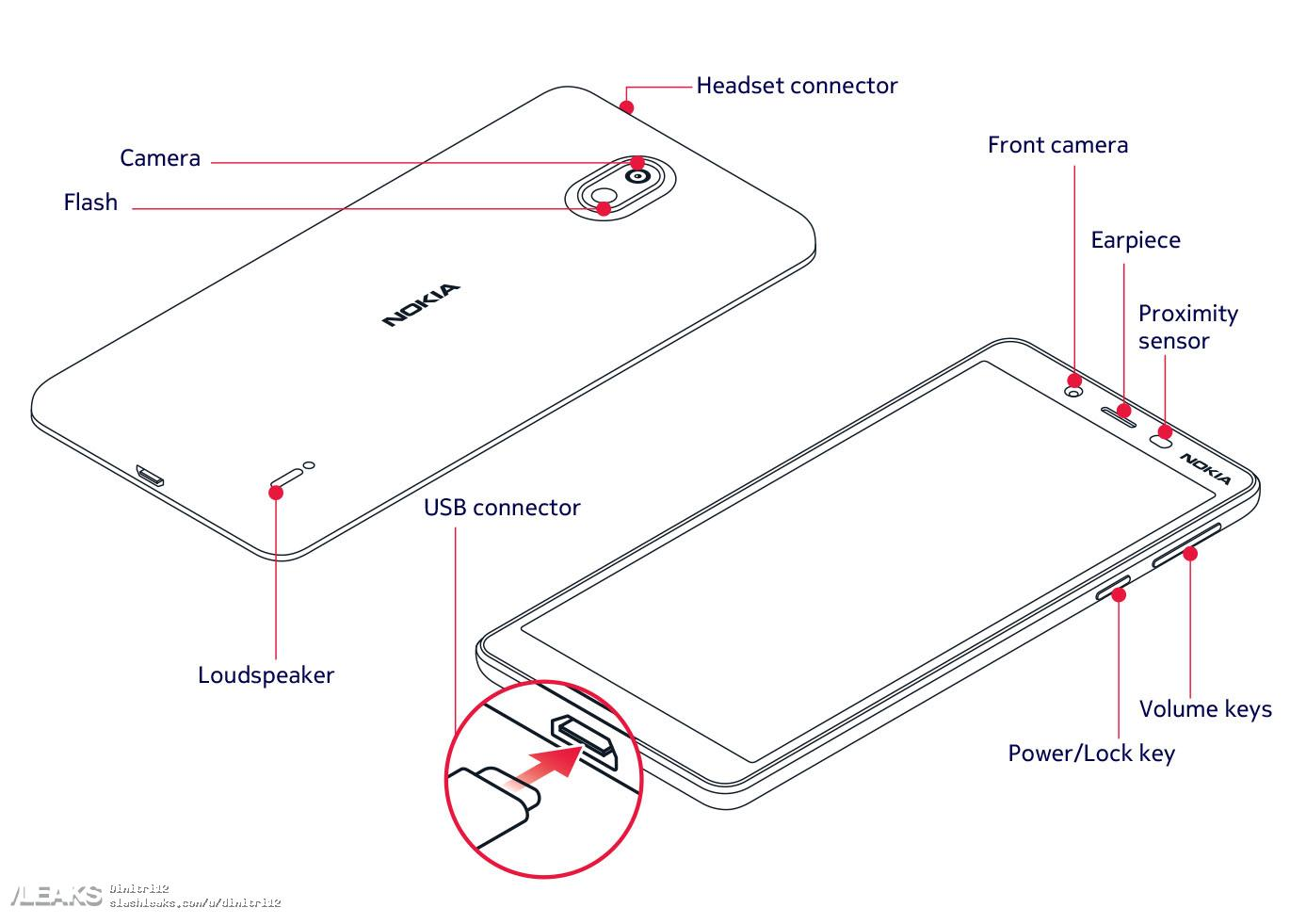 Nokia 1 Plus user manual drawings and battery capacity