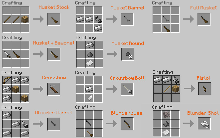 Minecraft Crafting Mod Weapon