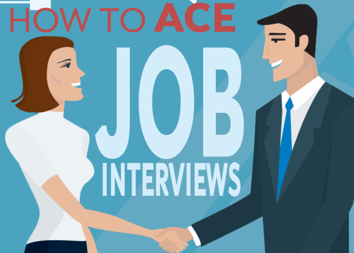 Job Interviews Tips to be perfect at your next interview
