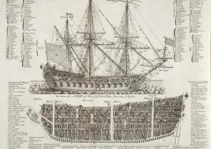 History of the Royal Navy: Diagram of two ships of war from Chambers' Cyclopedia