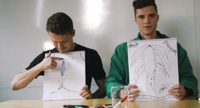 Männer zeichnen eine Vagina