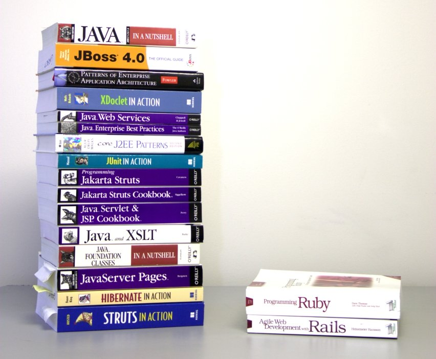 Java vs Ruby