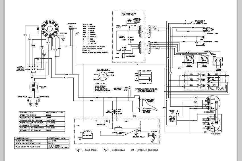 2007 Polaris Sportsman 800 Wiring Diagram. Parts. Wiring