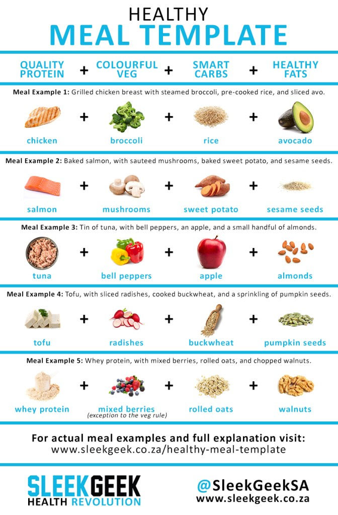 Healthy Meal Template Example OVERVIEW