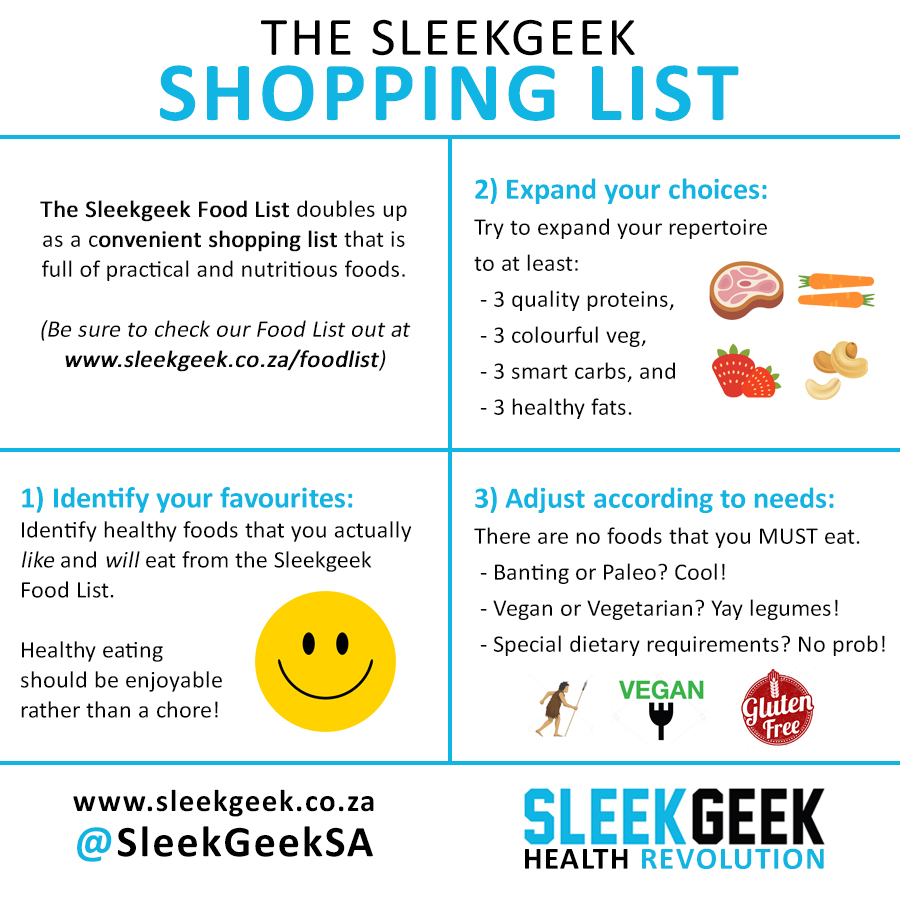 Sleekgeek Shopping List