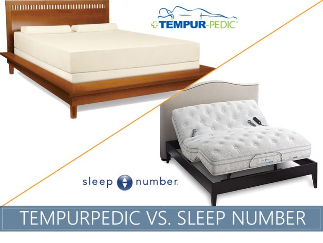 Tempur Pedic Vs Sleep Number