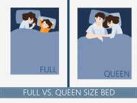 Queen Vs Full Bed Double Size Medium Image For - Full Bed ...