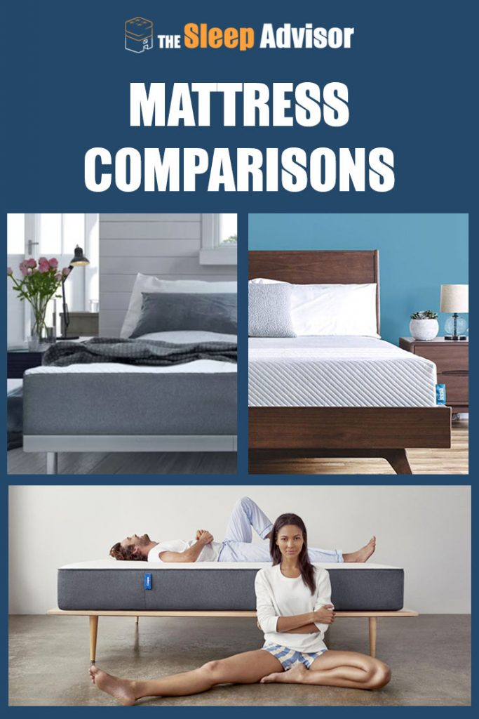 Mattress Comparison Chart and Compare Tool 2019  The