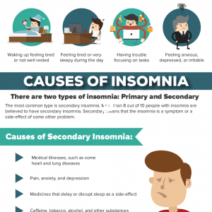 insomnia symptoms causes treatment