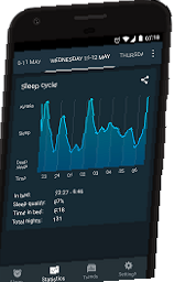 Sleep Cycle Sleep App