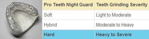 pro teeth hard night guard