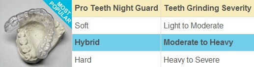hybrid night guard