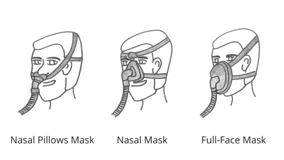 What is the Difference Between Nasal, Nasal Pillows and