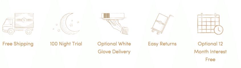 Sapira Mattress Warranty Delivery
