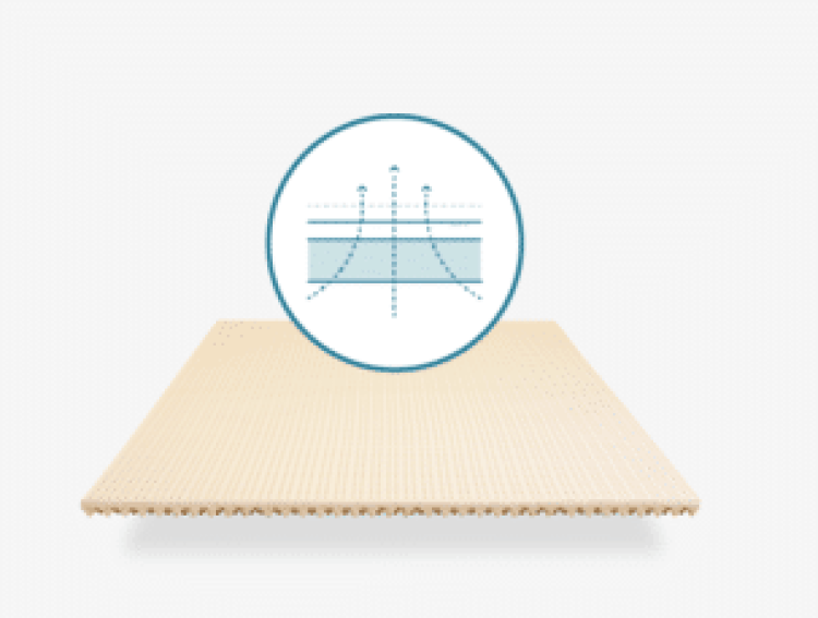Durability and breathability of leesa mattress