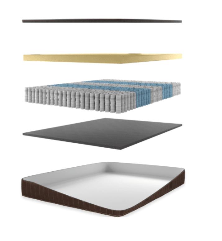 Nest Alexander mattresses with Hybrid latex