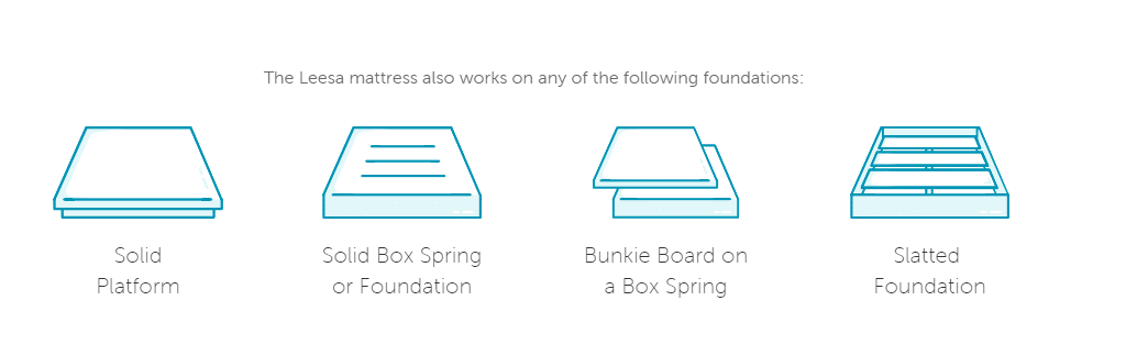 different foundations and leesa mattress