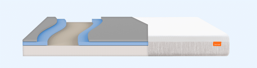 layers of memory foam mattress