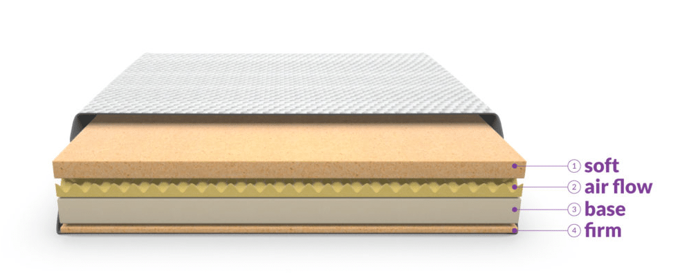 layers of the Layla mattress