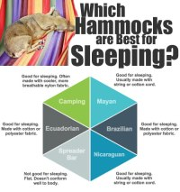 Types Of Hammocks: What's Best for Sleeping?