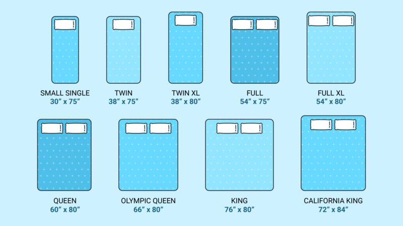 Mattress Sizes and Dimensions Guide - Sleep Junkie