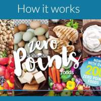 Weight Watchers Freestyle - New Plan 2018 - Slender Kitchen