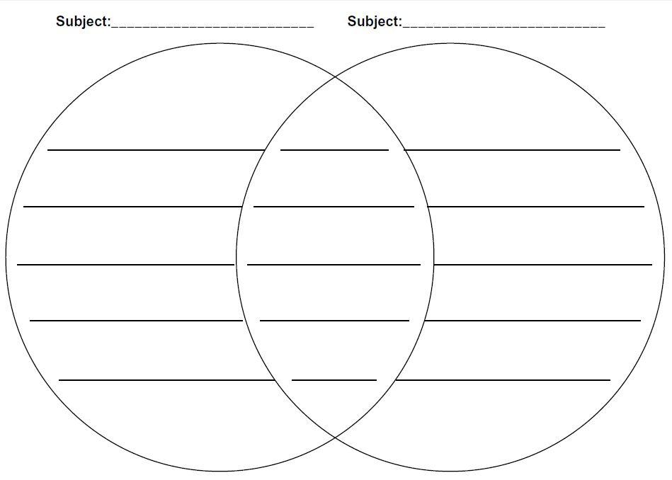printable venn diagram