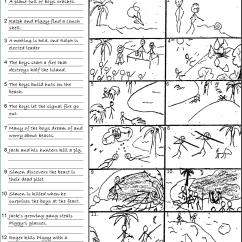 Short Story Plot Diagram Terms Mercedes Sl500 Wiring Writing | Slesl.net: Learn English In Virtual World Esl Classes