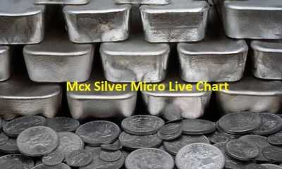 mcx silver micro live chart