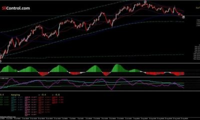Extreme TMA System Forex Trading System