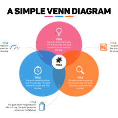 How To Make A Venn Diagram 2000 Nissan Xterra Parts Here 39s Stunning In Powerpoint