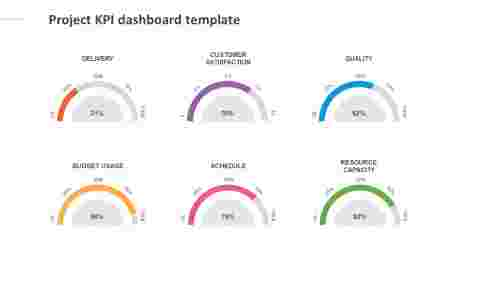 project kpi dashboard template model- SlideEgg