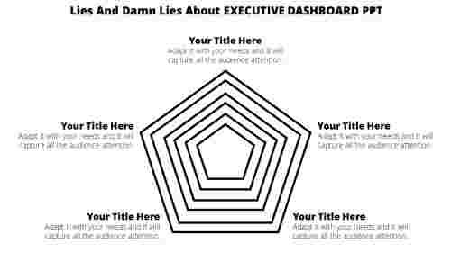 Executive Dashboard Ppt- SlideEgg