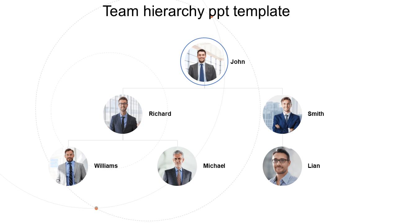 Team Hierarchy Ppt Template Presentation- SlideEgg