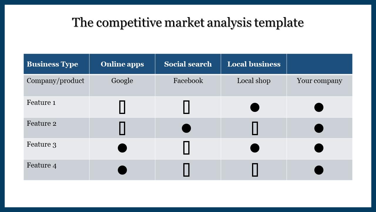 Martha begley schade, b.sc., mba keywords: Competitive Market Analysis Template Table Model