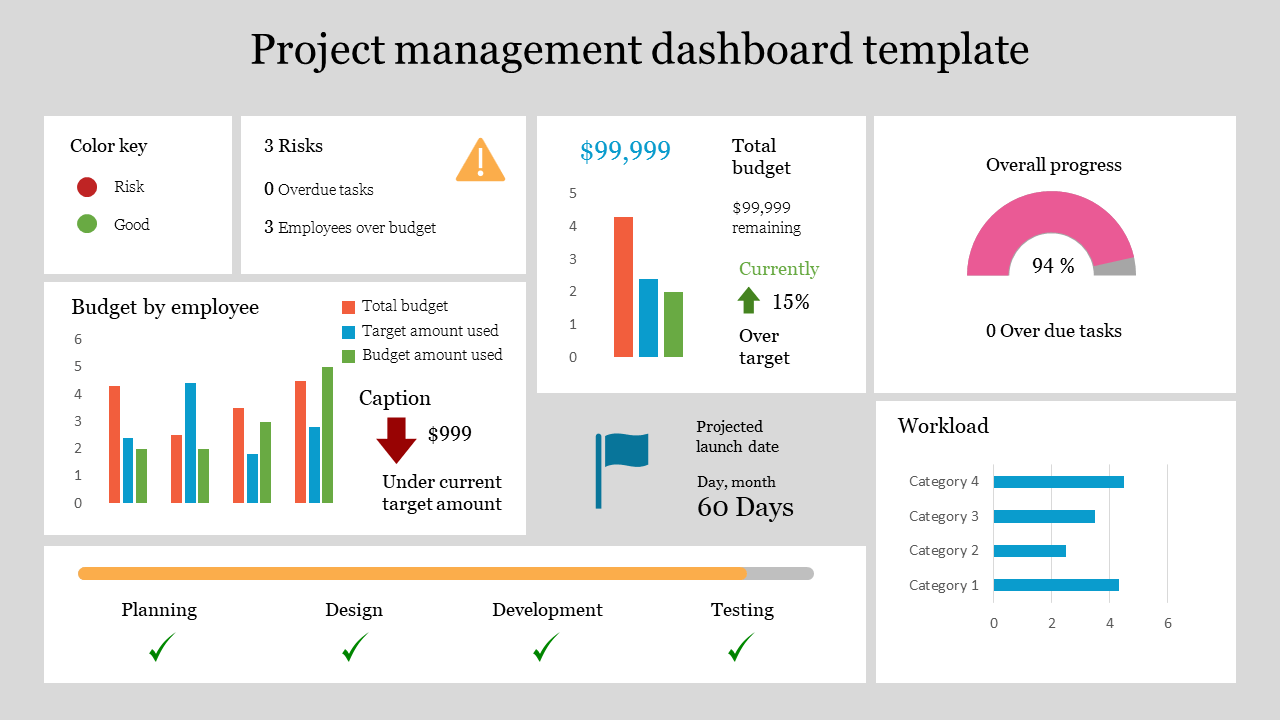 Read our report on diversity, equi. Best Project Management Dashboard Template