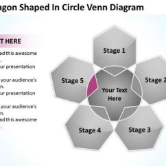 What Is A Venn Diagram In Writing Hss Wiring Strat 5 Hexagon Shaped Circle Ppt Business Plan Powerpoint Templates 1
