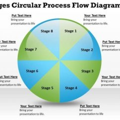 What Is A Flow Diagram Single Phase Kwh Meter Wiring 8 Stages Circular Process Business Continuity Plan Powerpoint Slides 1