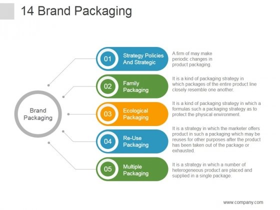 brand packaging ppt powerpoint