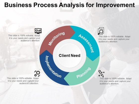 Along with the business process improvement plan template found in our media gallery, you may also need to utilize some other … Business Process Analysis For Improvement Ppt Powerpoint Presentation Layouts Elements Powerpoint Templates