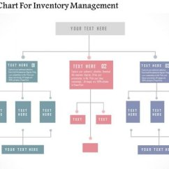 Inventory Management Model Diagram 2003 Ford Ranger Alternator Wiring Business Flow Chart For Powerpoint Templates 1 2