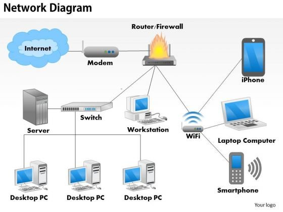 Business Diagram Network Switch Diagram PowerPoint Ppt