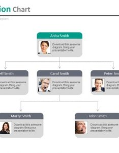 Company employees organizational chart with profiles powerpoint slides also rh slidegeeks