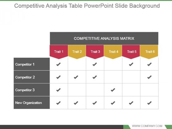 Download our free creative competitor analysis template! Competitive Analysis Table Powerpoint Slide Background Powerpoint Templates