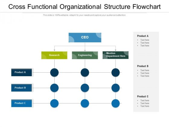 Further, the slides depict table of rows and columns. Cross Functional Organizational Structure Flowchart Ppt Powerpoint Presentation Icon Portfolio Pdf Powerpoint Templates
