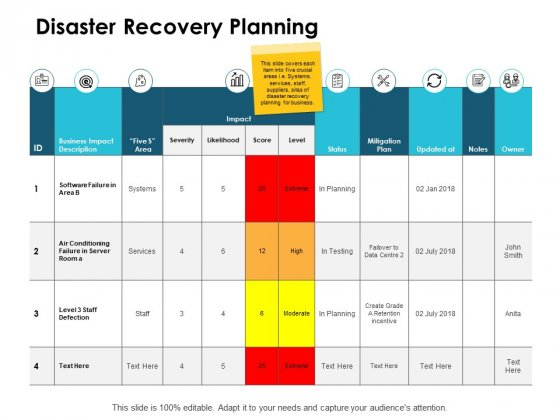 17/07/2018· 100% disaster recovery plan template can be obtained by fulfilling the below objectives. Disaster Recovery Planning Ppt Powerpoint Presentation Visuals Powerpoint Templates