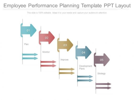 Employee Performance Planning Template Ppt Layout - PowerPoint Templates